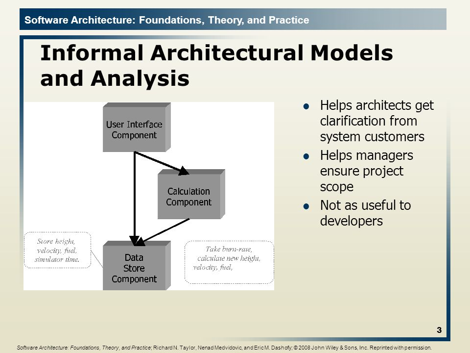 Software Architecture: Foundations, Theory, and Practice Informal Architectural Models and Analysis Helps architects get clarification from system customers Helps managers ensure project scope Not as useful to developers 3 Software Architecture: Foundations, Theory, and Practice; Richard N.