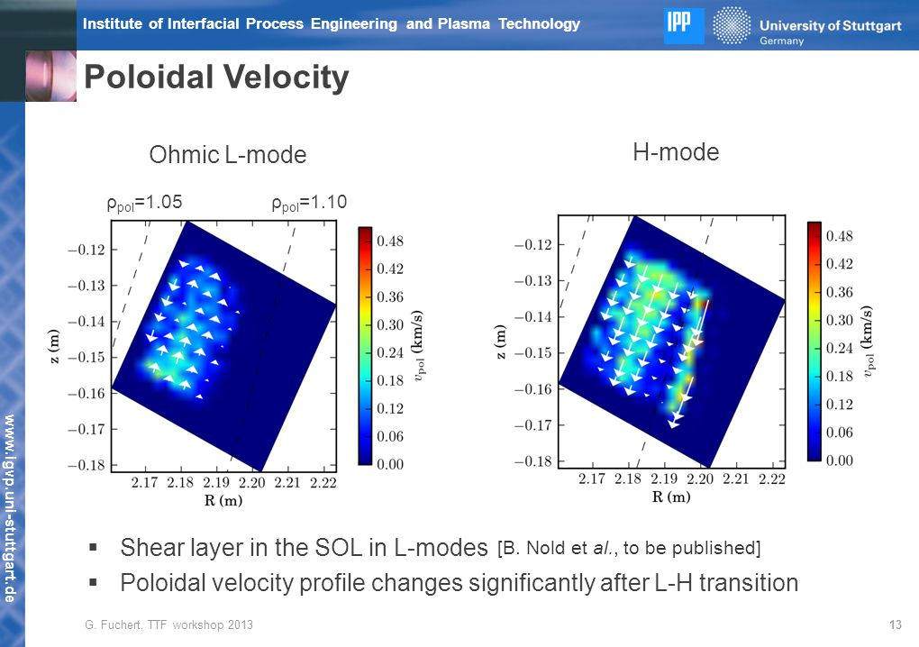 www.igvp.uni-stuttgart.de Institute of Interfacial Process Engineering and Plasma Technology Poloidal Velocity 13 Ohmic L-mode H-mode  Shear layer in the SOL in L-modes  Poloidal velocity profile changes significantly after L-H transition G.