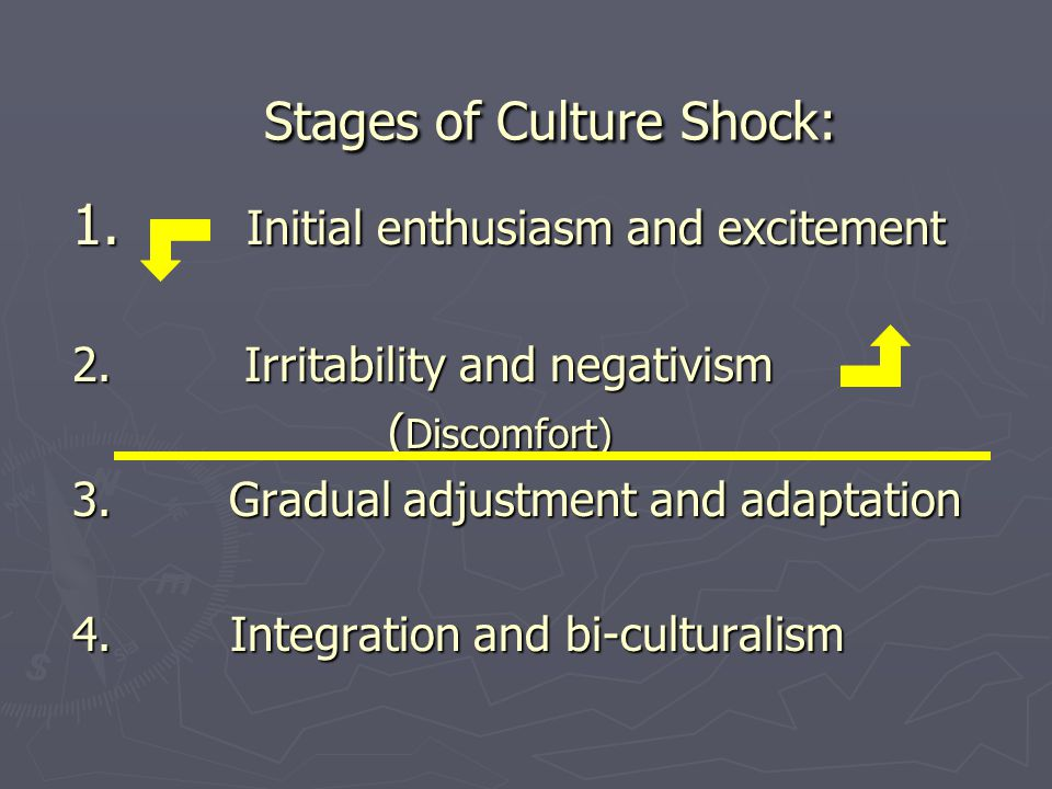 Stages of Culture Shock: Stages of Culture Shock: 1.