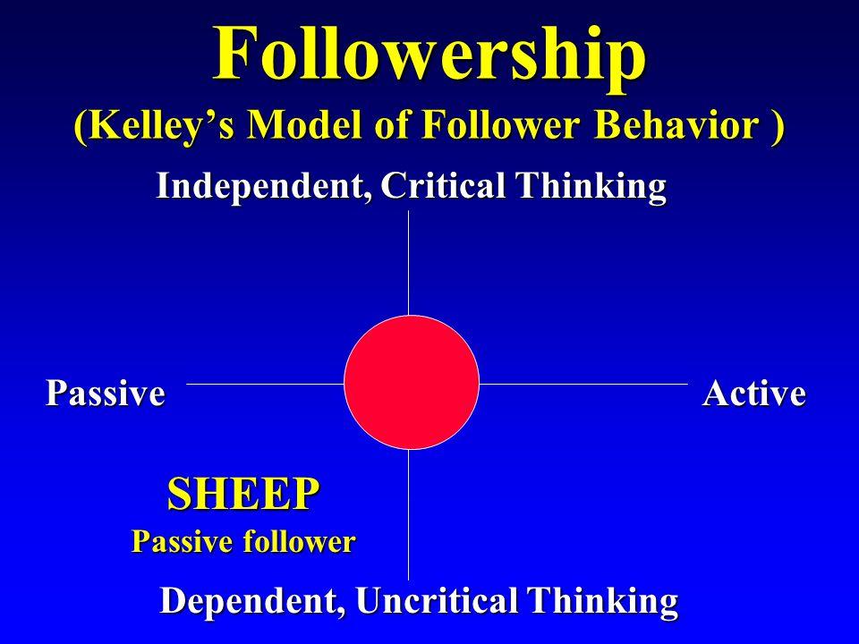 Followership Followership Two-Dimensional Model of Follower Behavior (Kelley, Robert 1992)Two-Dimensional Model of Follower Behavior (Kelley, Robert 1