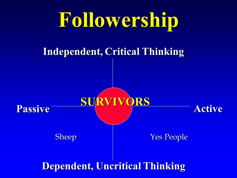 Followership Passive Independent, Critical Thinking Active Sheep SURVIVORS SURVIVORS Yes People Dependent, Uncritical Thinking