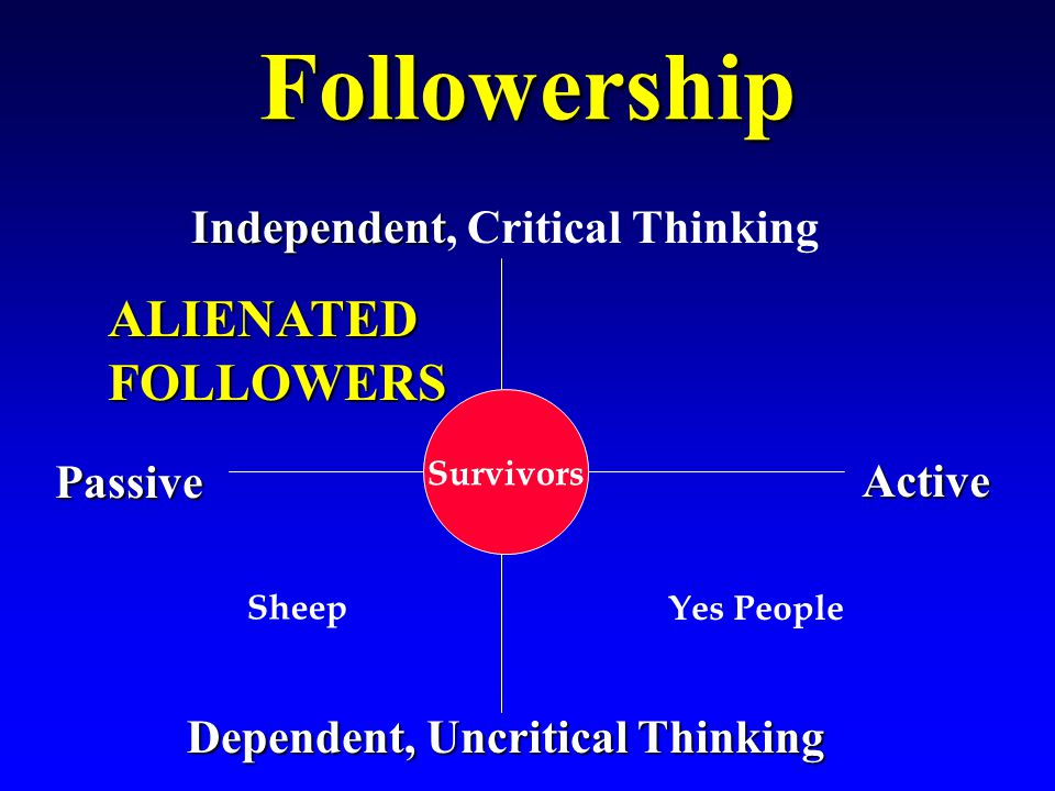 Survivors Right In The MiddleRight In The Middle Rarely Committed To Work/Group GoalsRarely Committed To Work/Group Goals Don't Make Waves/Do Just Eno