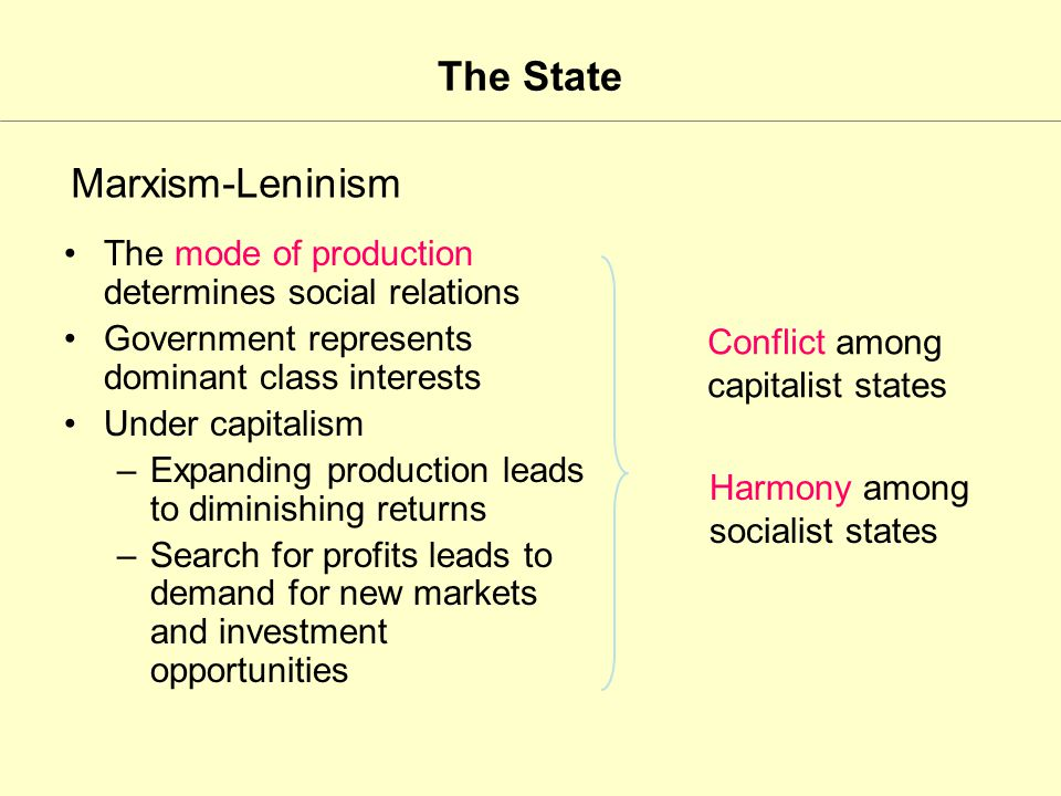 The mode of production determines social relations Government represents dominant class interests Under capitalism –Expanding production leads to diminishing returns –Search for profits leads to demand for new markets and investment opportunities Marxism-Leninism Conflict among capitalist states Harmony among socialist states The State