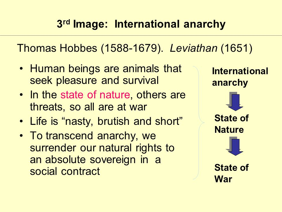 3 rd Image: International anarchy Human beings are animals that seek pleasure and survival In the state of nature, others are threats, so all are at war Life is nasty, brutish and short To transcend anarchy, we surrender our natural rights to an absolute sovereign in a social contract Thomas Hobbes (1588-1679).