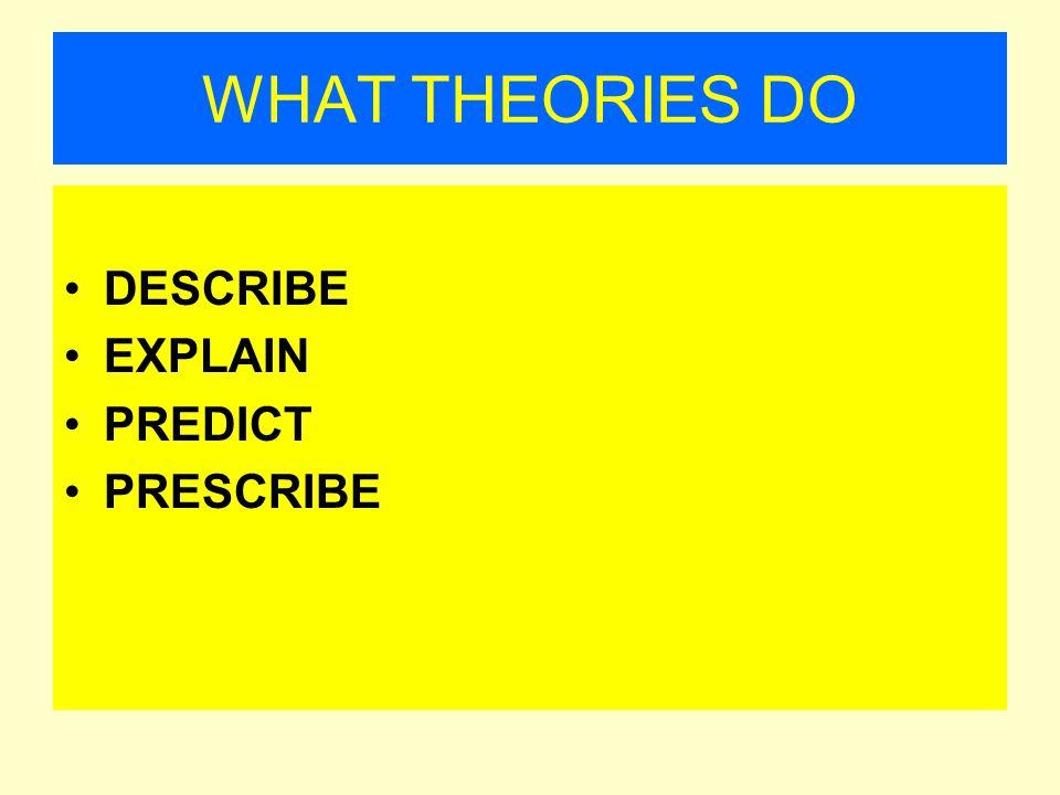 WHAT THEORIES DO DESCRIBE EXPLAIN PREDICT PRESCRIBE
