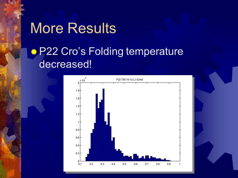 More Results  P22 Cro's Folding temperature decreased!