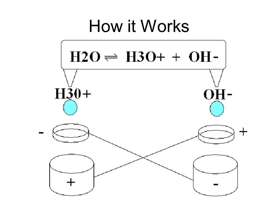 What is Lord Kelvin's Generator.