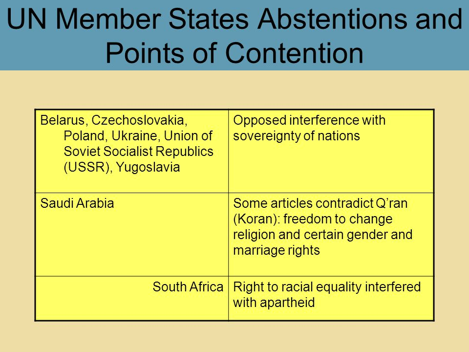 UN Member States Abstentions and Points of Contention Belarus, Czechoslovakia, Poland, Ukraine, Union of Soviet Socialist Republics (USSR), Yugoslavia Opposed interference with sovereignty of nations Saudi ArabiaSome articles contradict Q'ran (Koran): freedom to change religion and certain gender and marriage rights South AfricaRight to racial equality interfered with apartheid