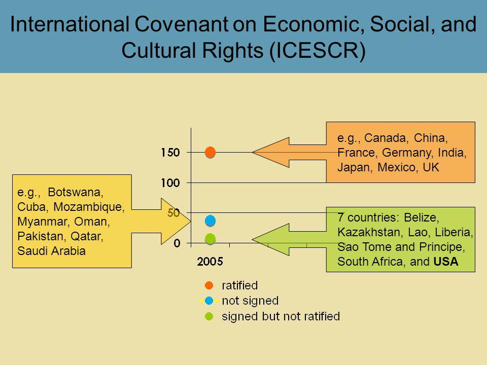 International Bill of Rights International Covenant of Civil and Political Rights International Covenant of Economic, Social, and Cultural Rights Universal Declaration of Human Rights
