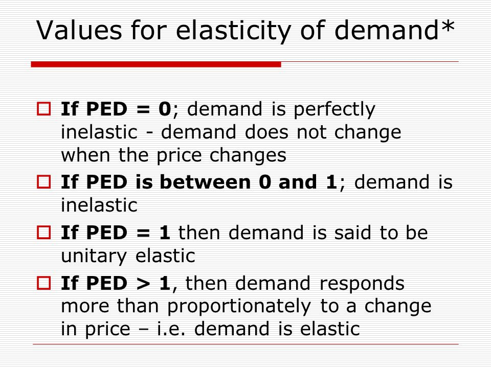 Look at the following graphs A & B: do they contradict?* Quantity Demanded Price Quantity Demanded Elastic PED > 1 Price Inelastic PED < 1 Unit Elasticity PED = 1 Relatively inelastic Curve Relatively elastic curve AB