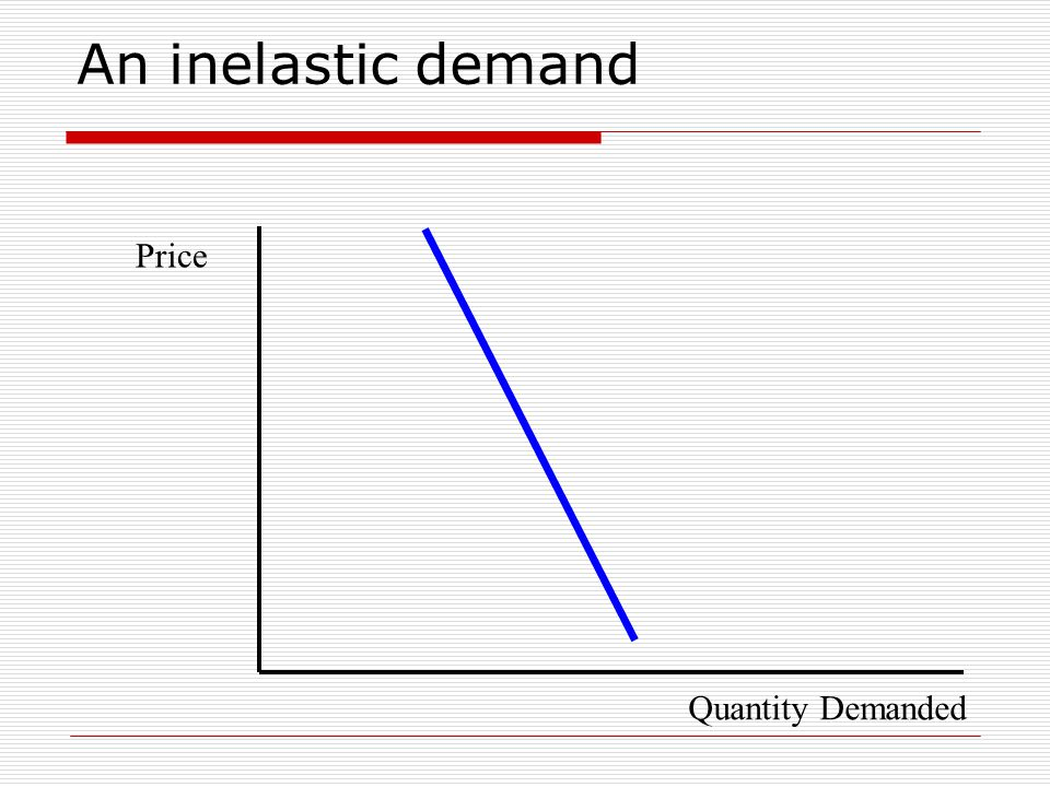 An inelastic demand Quantity Demanded Price