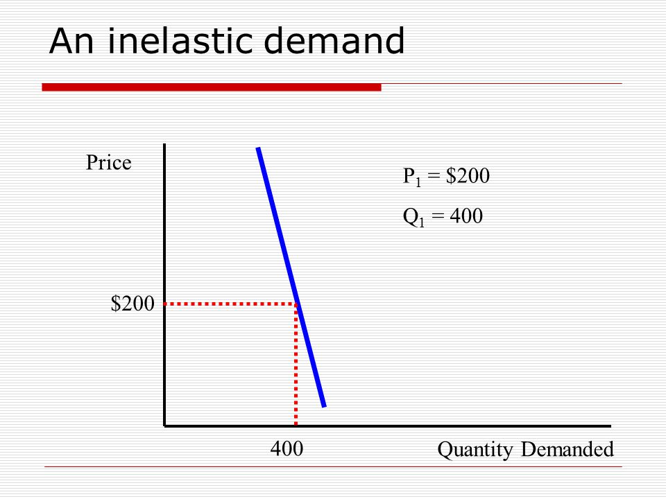 An elastic demand curve Price £200 400 £100 1200 PED = 4 (elastic) % change in demand = 200% % change in price = 50% Quantity Demanded