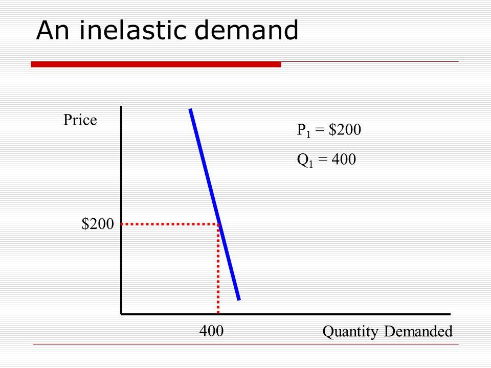 An inelastic demand Quantity Demanded Price $200 400 P 1 = $200 Q 1 = 400