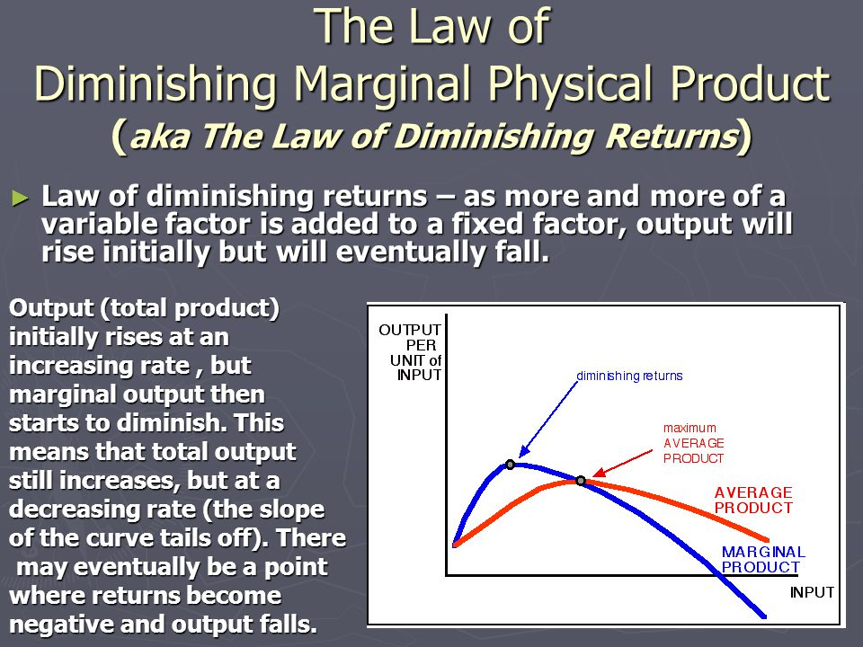 The Law of Diminishing Marginal Physical Product ( aka The Law of Diminishing Returns ) ► Law of diminishing returns – as more and more of a variable factor is added to a fixed factor, output will rise initially but will eventually fall.