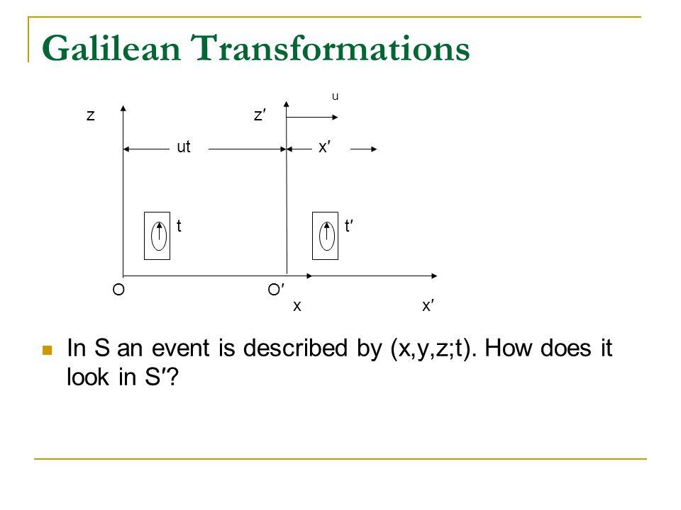 Galilean Transformations For Galilean transforms t = t′ From the diagram, And z x t z′ x′ t′ utx′ u O′O
