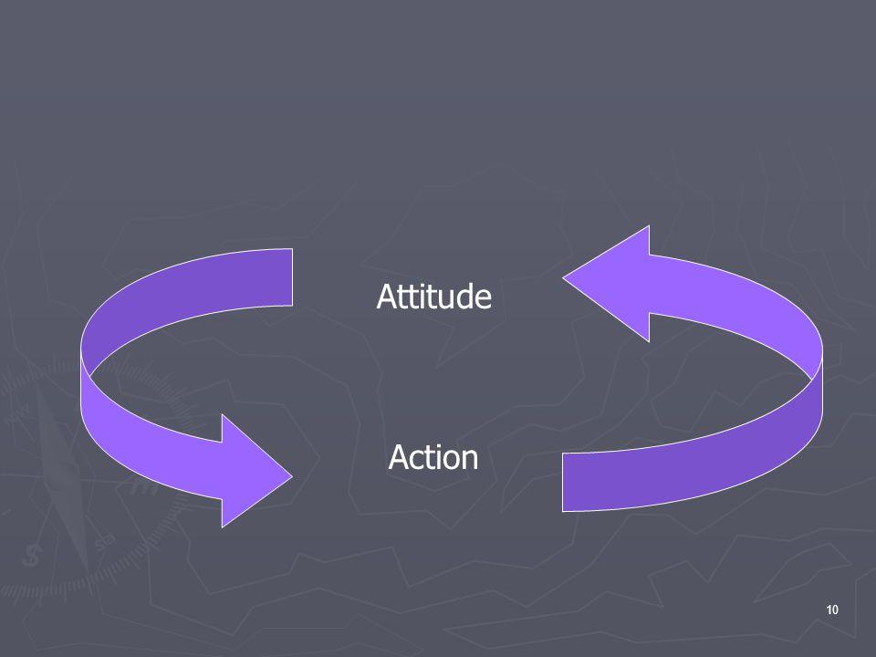 10 Attitude Action