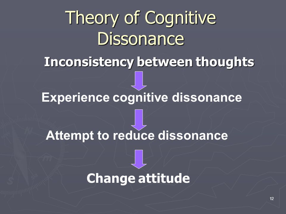 12 Theory of Cognitive Dissonance Inconsistency between thoughts Experience cognitive dissonance Attempt to reduce dissonance Change attitude