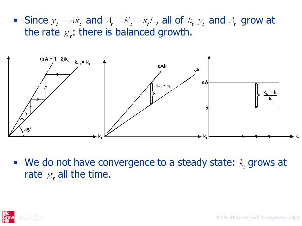 © The McGraw-Hill Companies, 2005 Since and, all of and grow at the rate : there is balanced growth. We do not have convergence to a steady state: gro