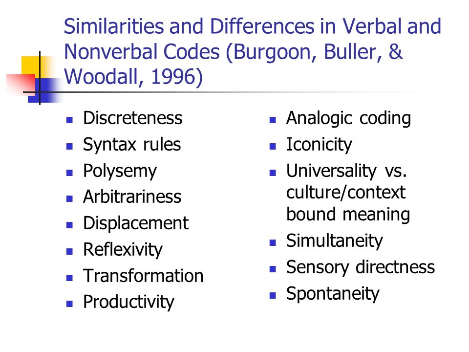 Similarities and Differences in Verbal and Nonverbal Codes (Burgoon, Buller, & Woodall, 1996) Discreteness Syntax rules Polysemy Arbitrariness Displacement Reflexivity Transformation Productivity Analogic coding Iconicity Universality vs.