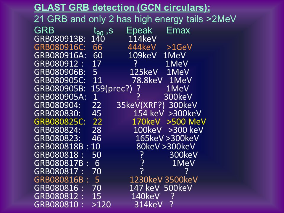 GLAST GRB detection (GCN circulars): 21 GRB and only 2 has high energy tails >2MeV GRB t 90,s Epeak Emax GRB080913B: 140 114keV GRB080916C: 66 444keV