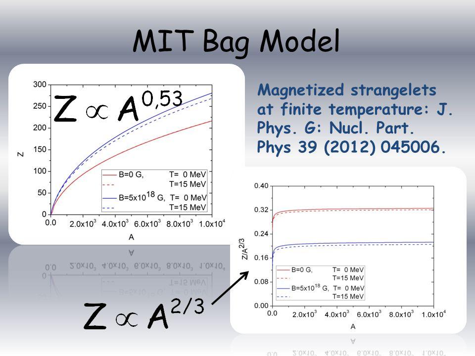 MIT Bag Model Magnetized strangelets at finite temperature: J.