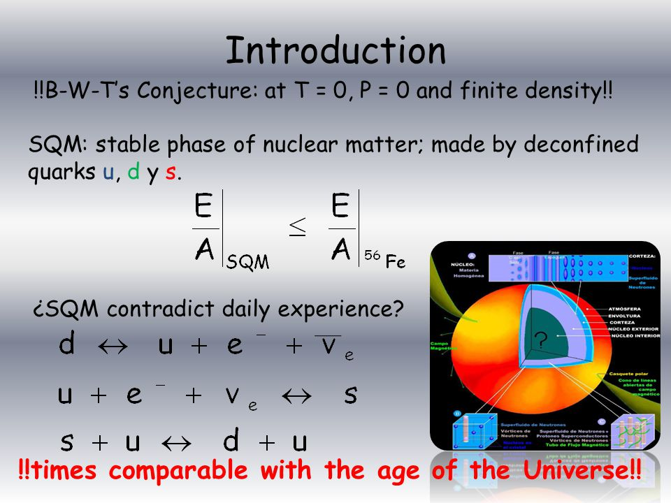 Introduction !!B-W-T's Conjecture: at T = 0, P = 0 and finite density!.