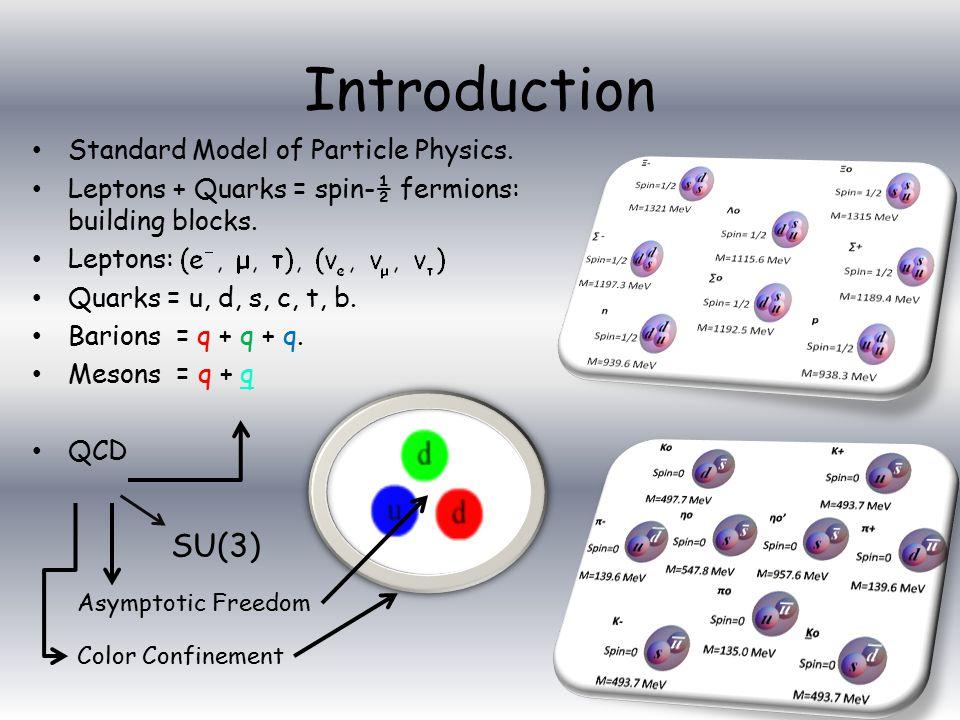 Introduction Color Confinement (  1 GeV)  Non-linear Eqs.