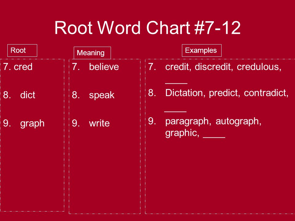 Root Word Chart #7-12 7. cred 8.dict 9.graph 7.believe 8.speak 9.write Root Meaning 7.credit, discredit, credulous, ____ 8.Dictation, predict, contrad