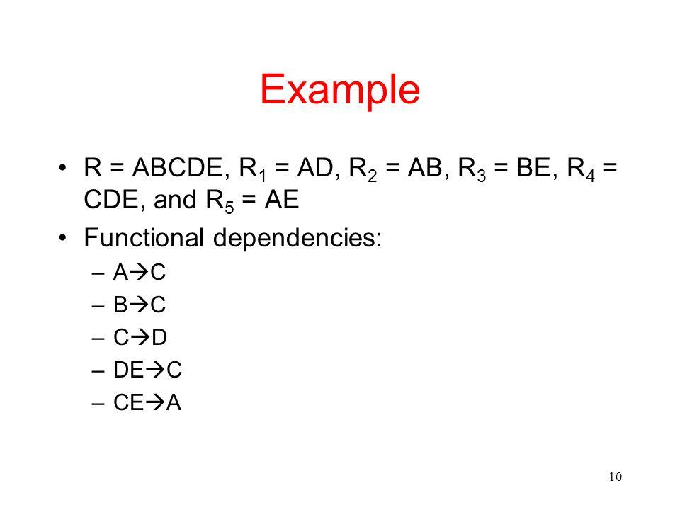 10 Example R = ABCDE, R 1 = AD, R 2 = AB, R 3 = BE, R 4 = CDE, and R 5 = AE Functional dependencies: –A  C –B  C –C  D –DE  C –CE  A