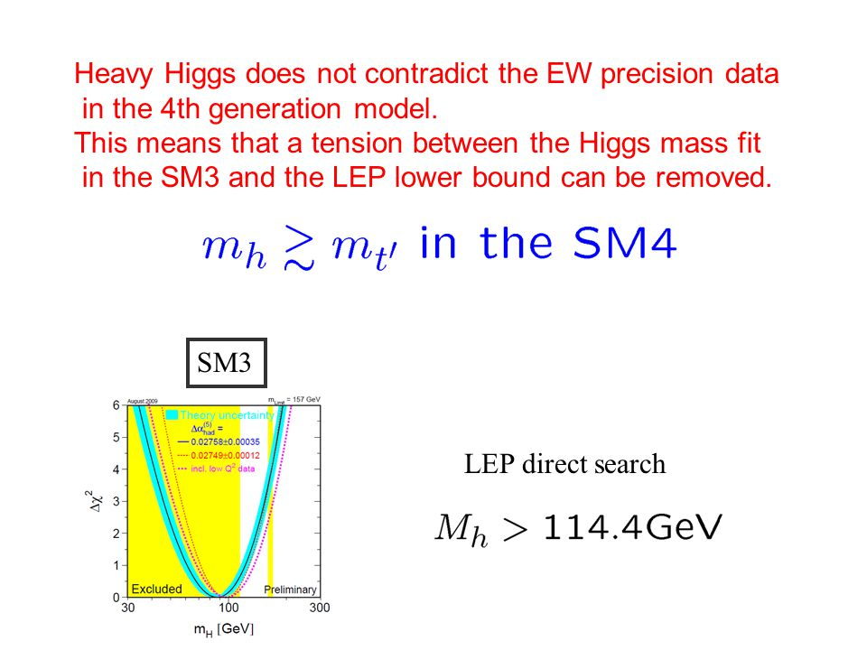 LEP direct search Heavy Higgs does not contradict the EW precision data in the 4th generation model.