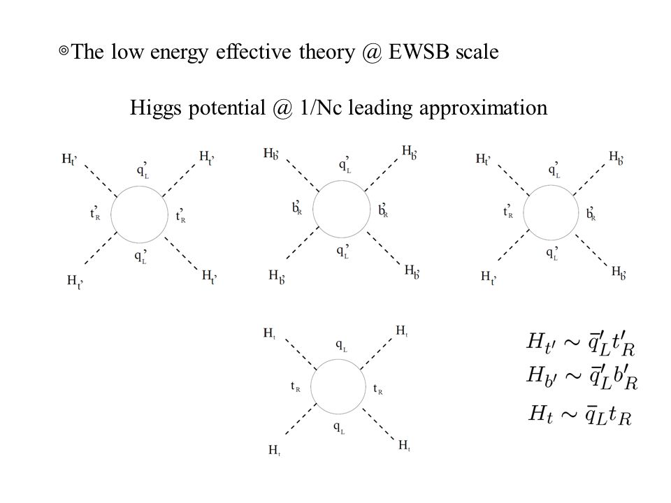 ◎ The low energy effective theory @ EWSB scale Higgs potential @ 1/Nc leading approximation