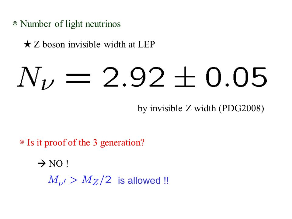 ★ Z boson invisible width at LEP by invisible Z width (PDG2008) ◎ Is it proof of the 3 generation.