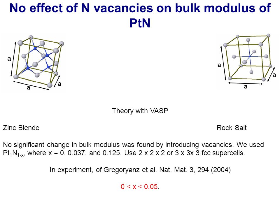No effect of N vacancies on bulk modulus of PtN Theory with VASP Zinc Blende Rock Salt No significant change in bulk modulus was found by introducing vacancies.