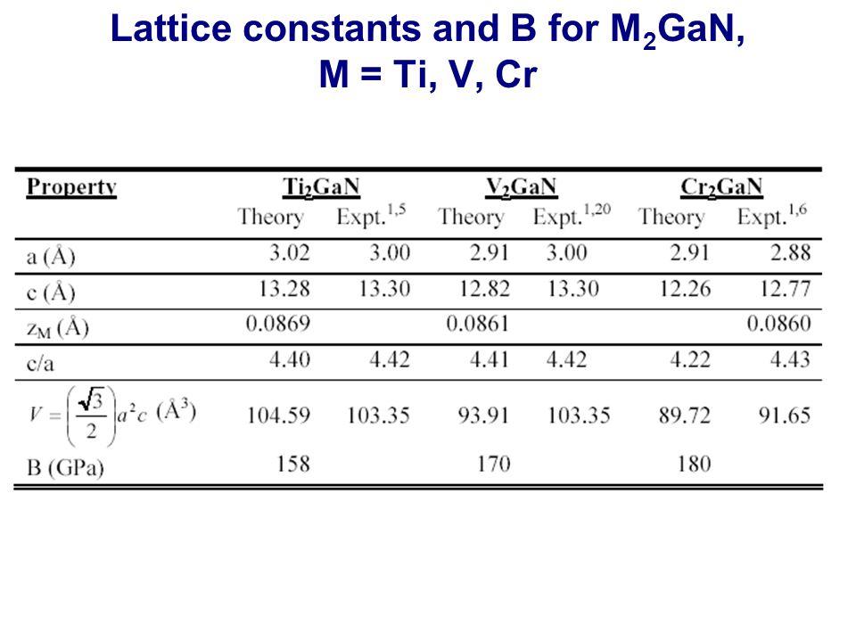 Lattice constants and B for M 2 GaN, M = Ti, V, Cr