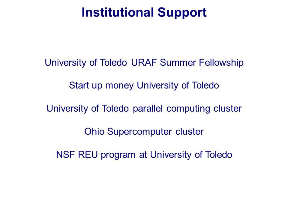Institutional Support University of Toledo URAF Summer Fellowship Start up money University of Toledo University of Toledo parallel computing cluster