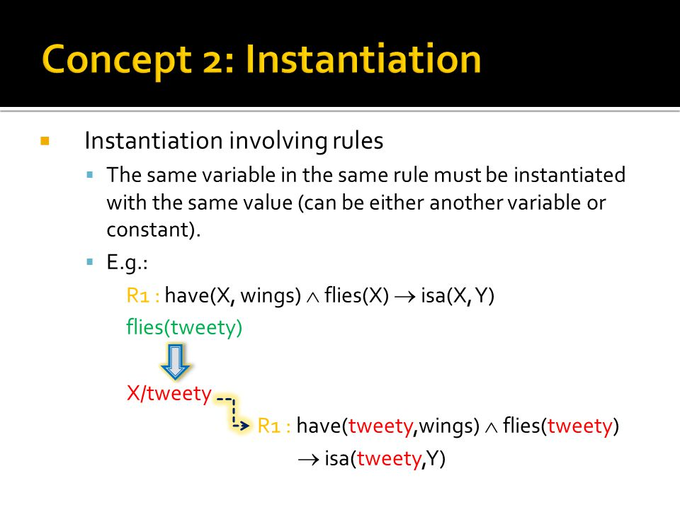 IInstantiation involving rules TThe same variable in the same rule must be instantiated with the same value (can be either another variable or constant).