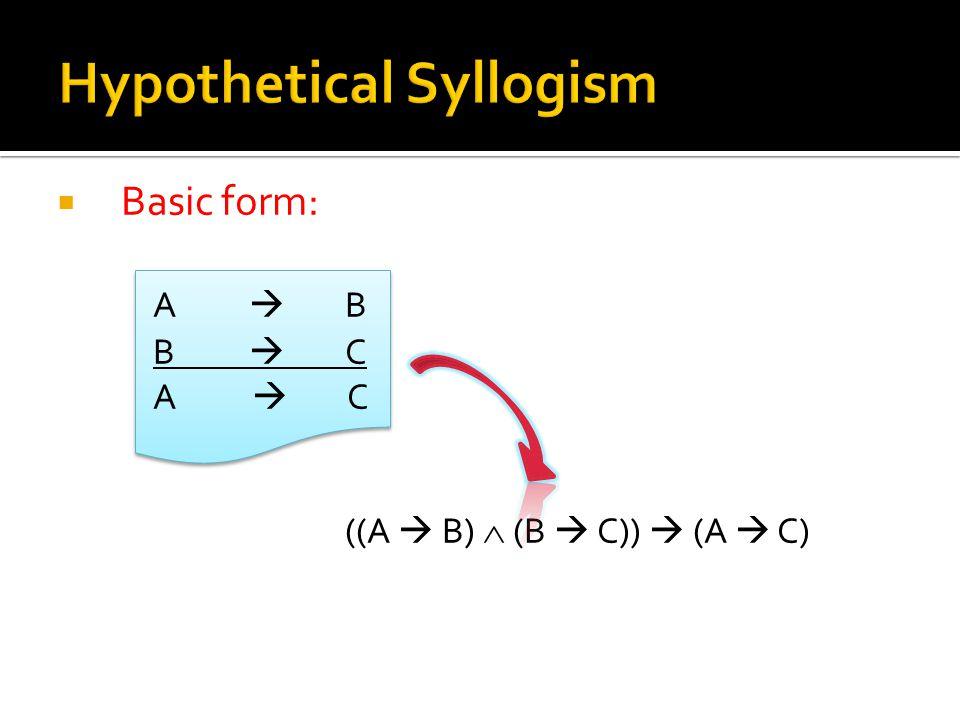  Basic form: ABAB BCBC A  C ((A  B)  (B  C))  (A  C)