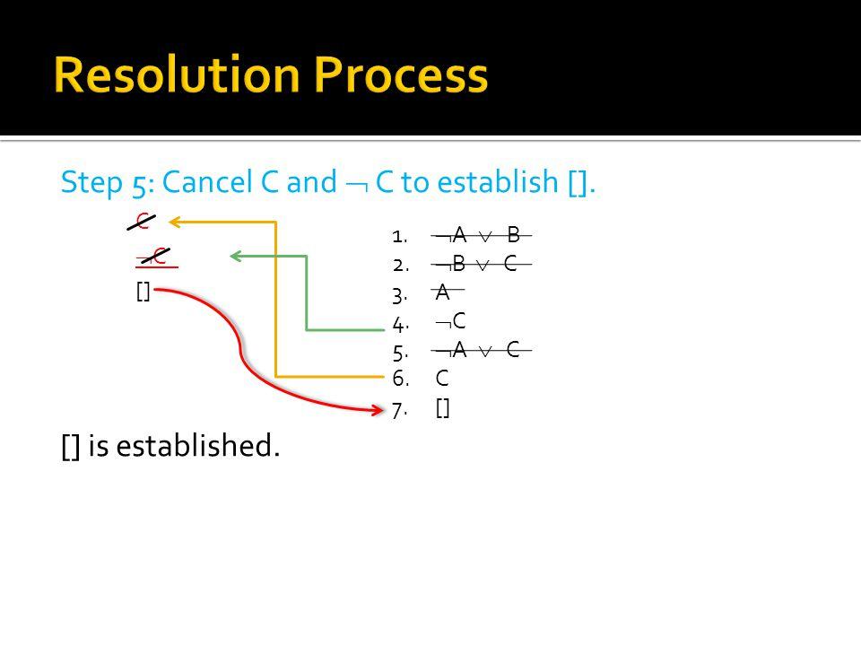 Step 5: Cancel C and  C to establish []. C  C [] [] is established.