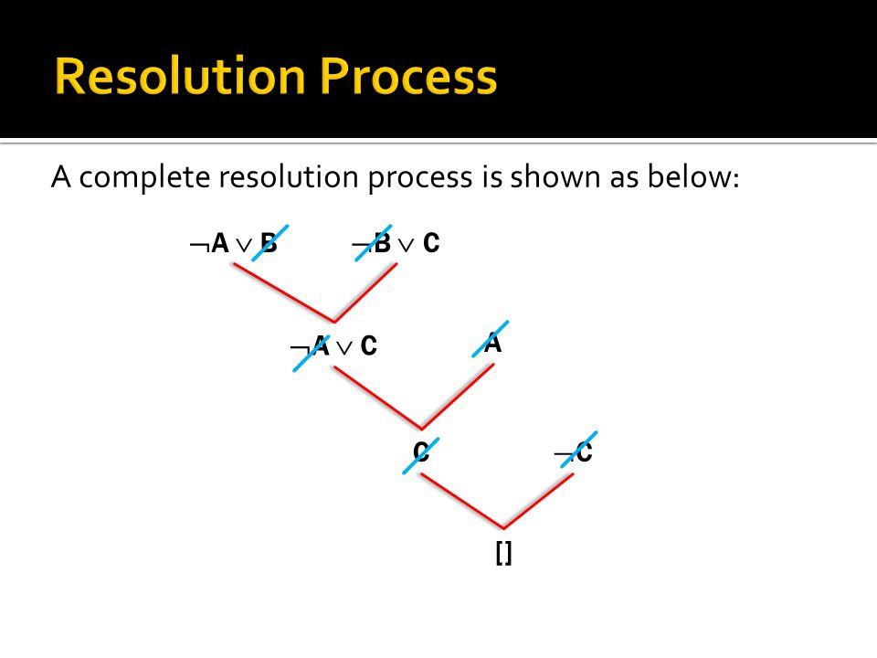 A complete resolution process is shown as below:  A  B  B  C C A  A  C CC []