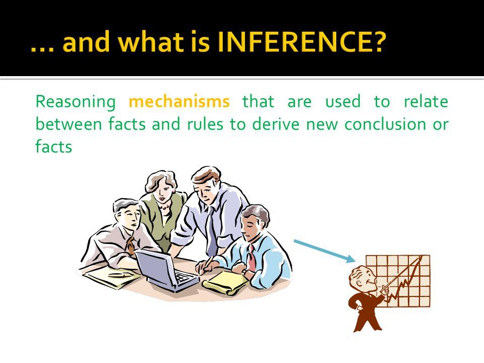  5 types:  Deductive  Inductive  Abductive  Analogical  Common-Sense