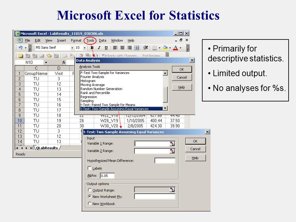 Microsoft Excel for Statistics Primarily for descriptive statistics.