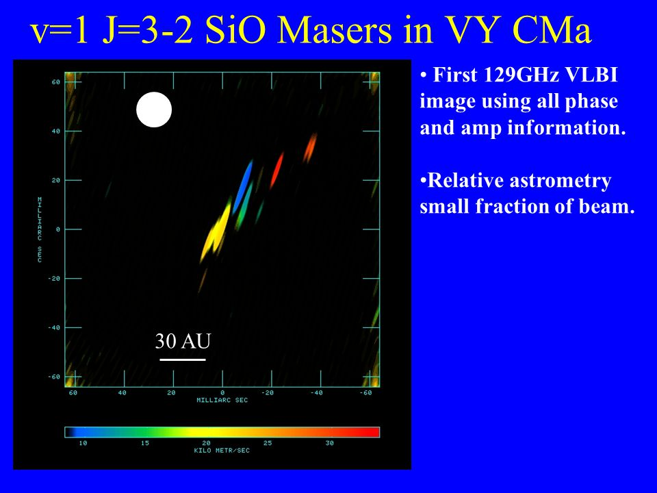 v=1 J=3-2 SiO Masers in VY CMa 30 AU First 129GHz VLBI image using all phase and amp information.