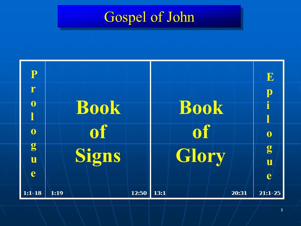 1 Gospel of John 1:1912:5013:120:311:1-1821:1-25 Book of Signs Book of Glory ProloguePrologue EpilogueEpilogue