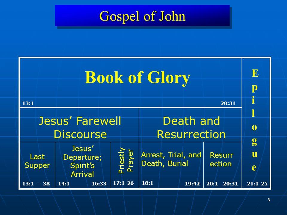 3 Gospel of John 13:1 - 38 20:31 21:1-25 Book of Glory 17:1-2618:1 20:31 Death and Resurrection Jesus' Farewell Discourse 13:1 EpilogueEpilogue Last Supper 14:116:33 Priestly Prayer Jesus' Departure; Spirit's Arrival 19:4220:1 Arrest, Trial, and Death, Burial Resurr ection