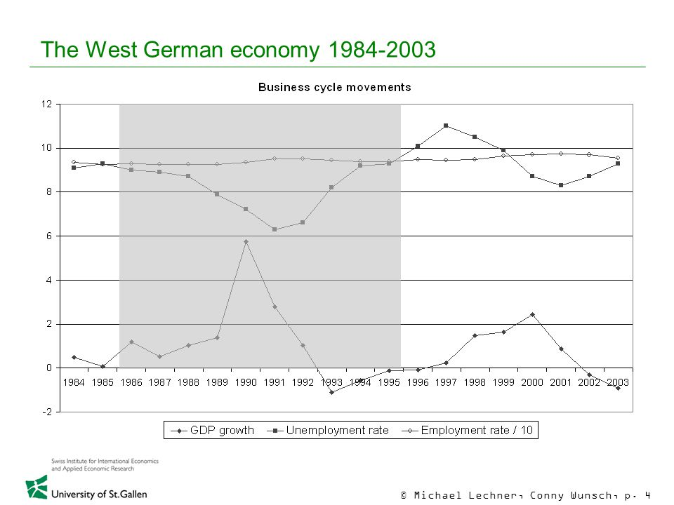 © Michael Lechner, Conny Wunsch, p. 4 The West German economy 1984-2003