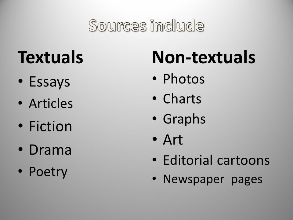 Textuals Essays Articles Fiction Drama Poetry Non-textuals Photos Charts Graphs Art Editorial cartoons Newspaper pages