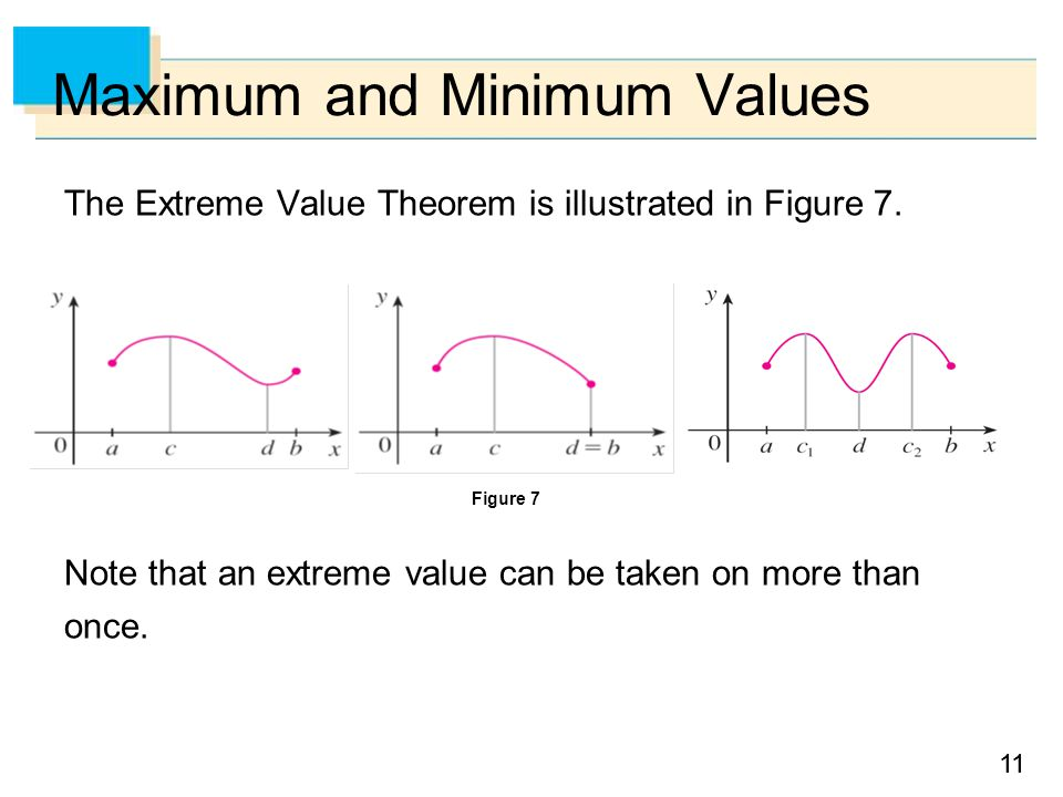 12 Maximum and Minimum Values Figures 8 and 9 show that a function need not possess extreme values if either hypothesis (continuity or closed interval) is omitted from the Extreme Value Theorem.