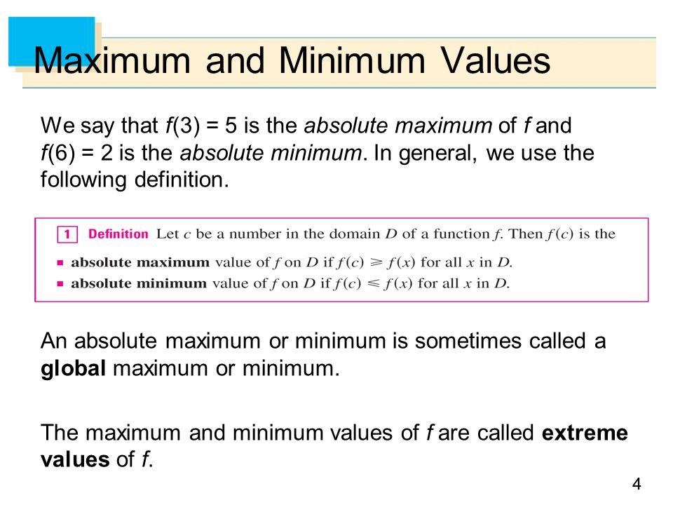 55 Maximum and Minimum Values Figure 2 shows the graph of a function f with absolute maximum at d and absolute minimum at a.