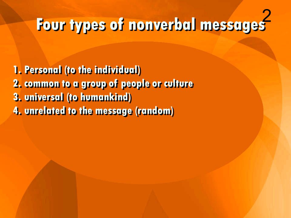 Nonverbal communication consists of that part of a message that is not encoded in words.