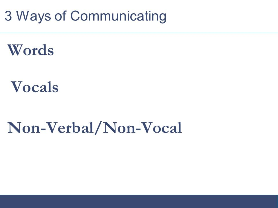 Words Vocals Non-Verbal/Non-Vocal 3 Ways of Communicating